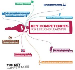 key competences_image