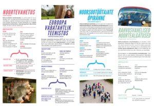 Rahvusvahelise koostoo voimalused Erasmuspluss programmis-page-001